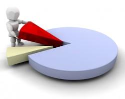 Sechs Prozent aller Freelancer nutzen Freelance-Market